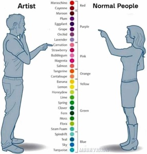 artist vs normal people